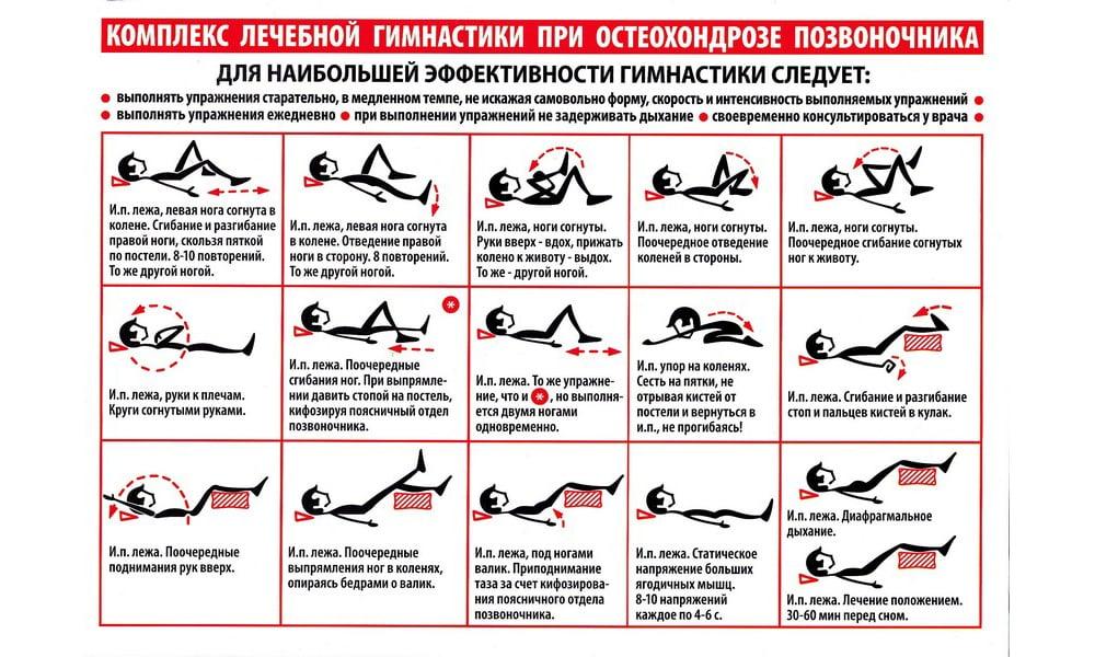 Профилактика грыжи включает в себя специальную гимнастику, позволяющую укрепить мышцы поясничного и других отделов спины, улучшить кровообращение