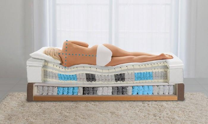 Спальное место должно быть жестким со специальным ортопедическим матрацем и подушкой, обеспечивающей поддержку шейного отдела позвоночного столба